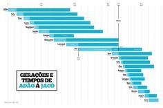 Genealogia+AD%C3%A3o+-+Jac%C3%B3-01.jpg (1600×1062)