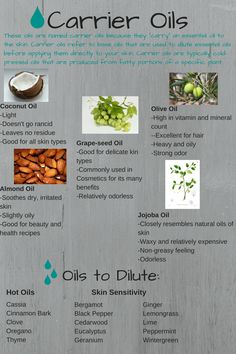 Different kinds of carrier oils to use with your essential oils. www.dropsofnourishment.com