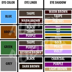 Different Eyeshadow Chart