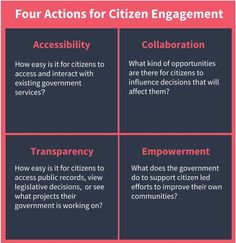 Four Actions for Citizen Engagement via Medium — HT @Emotivate #communityengagement