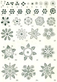 Symbols from Polish pisanki (decorated Easter eggs) - Traditional design of the Lublin region – popular motifs