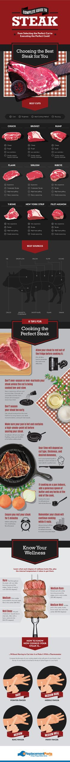 How to discern your steaks, and learn what you love best about the meat.