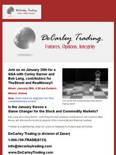 We'll be hosting a free trading webinar with Bob Lang tomorrow to discuss financial and stock market volatility.  It's free!