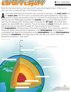 Kids learn about the Earth's solid and atmospheric layers, then label the diagram with the correct terms in this fifth grade Earth science worksheet.