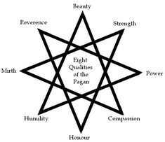 eight attributes of a pagan wiccan witch witchcraft Pagan Symbols, Wicca Witchcraft, Wiccan Witch, E Mc2, Spiritus, Book Of Shadows, Sacred Geometry, Occult, Faeries