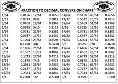 Inch To Decimal Conversion Chart Pdf  Theuns Metal Workshop