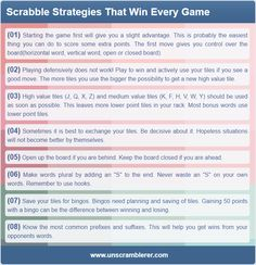 How to easily win in Scrabble? Learn these winning strategies and hacks for Scrabble and you will win every game! Best Scrabble tips and tricks. Best Scrabble Words, Scrabble Letter Crafts, Scrabble Board Game, Words With Q, Three Letter Words, Words With Friends, Dice Games, Word Games