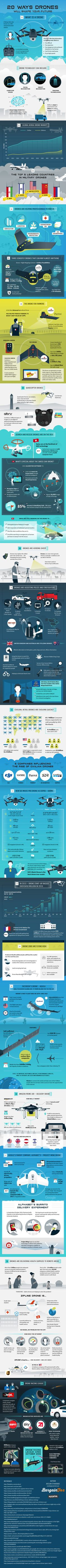 20 Ways Drones will Shape your Future #Infographic #Drones #Technology