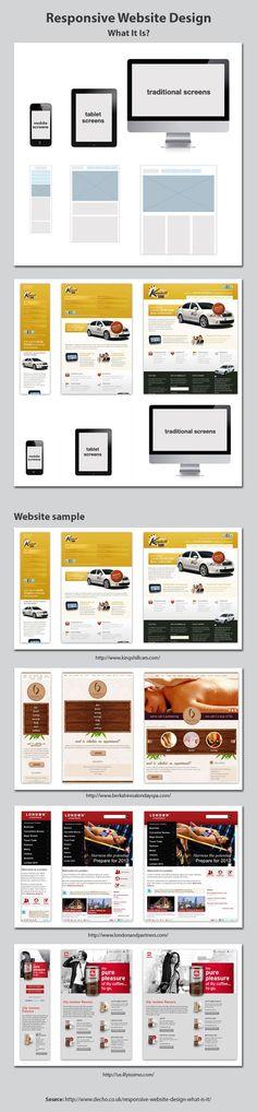 #Responsive Website Design via www.decho.co.uk/responsive-website-design-what-is-it/ #ResponsiveWebDesign