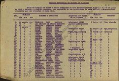 articulo Memoria escan2 | Guerra Civil espanola | Pinterest ...