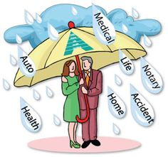 Umbrella Insurance Policy and Personal Coverage