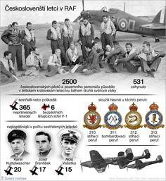 Výsledek obrázku pro češi v raf Hawker Hurricane, Battle Of Britain, Ww2 Aircraft, Royal Air Force, Great Britain, World War, Wwii, Aviation, Military