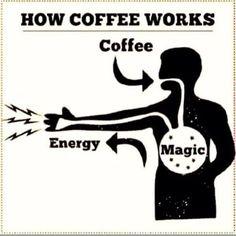 How coffee works.