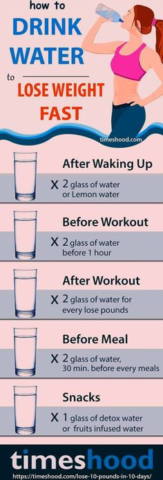 How much water you should drink to lose weigh fast. Check out 1000 calories workout plan to lose weight fast. Drinking water for weight loss. Drink 8 to 10 glass of water time schedule. Quick Weight Loss Diet, Weight Loss Water, Fat Loss Diet, Yoga For Weight Loss, How To Lose Weight Fast, Losing Weight, Fitness Motivation, Fitness Diet, 10 Day Diet