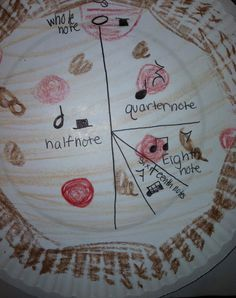 The Sharp Music Teacher- Making pizza rhythms w paper plates- great review- with song too