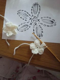This Pin was discovered by Cyn Tiny white crochet flowers US Image gallery – Page 539446861614338612 – Artofit Flores Tejidas charts for Flox Carnations & Freesia Would it work for a hydrangea? Crochet Video, Crochet Diy, Crochet Diagram, Crochet Chart, Crochet Motif, Beginner Crochet, Crochet Jewelry Patterns, Crochet Earrings Pattern, Crochet Flower Patterns
