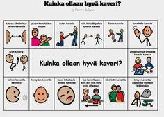 Pohditaan kaveruutta. Mitä hyvä kaveri tekee, mitä ei saa tehdä? Voitte ottaa esimerkiksi kahden värisiä nappeja/nappuloita tms. Ja asettaa toisen väriset (esim. punaiset) niiden ruutujen päälle mikä esittää käytöstä joka ei ole hyväksyttävää, ja toisen väriset (esim. vihreät) niiden ruutujen päälle jotka esittävät hyväksyttävää käytöstä. Early Education, Early Childhood Education, Special Education, Teaching Emotions, Teaching Aids, Classroom Behavior, Classroom Management, Finnish Language, Future Jobs