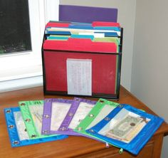 Envelope System Budgeting - love this system. I think we'll start using pencil bags as well instead of envelopes