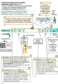 19 Awesome Plan Of Salvation Chart