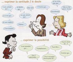 exprimer le doute / la certitude / la possibilité - pour les discours, les débats, les discussions en classe sur des sujets controversés