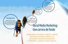 Resultados de la Búsqueda de imágenes de Google de http://www.socialmediaeficaz.es/wp-content/uploads/INFOGRAFIA-SocialMediaMarketing-1024x668.jpg