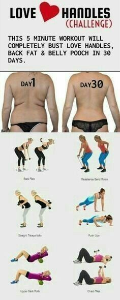 5 Minute Abs Workout, Back Fat Workout, At Home Workout Plan, At Home Workouts, Back Fat Exercises At Home, Tummy Workout, Fitness Workouts, Fitness Motivation, Fitness Workout For Women
