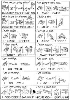 Indian Sign Language Chart Tr  American Sign Language Jelbeszd