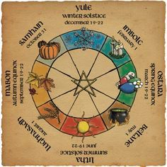 "Wicca. The Beginner's Guide To The Wheel Of The Year. It was unheard of for any one ethnic denomination of ancient pagans to celebrate all 8 festival seasons. Gerald Gardner, influenced by Margaret Murray,  implemented all 8 into Wicca. Much of his ""Witch-Cult"" hypothesis was heavily influenced by  Robert Graves' fictional work ""The White Goddess"" which many have falsely assumed as an historical work but was the author's poetic and  personal ""historical re-imagining"" of ancient faith…"
