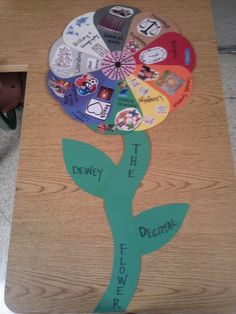 Dewey decimal flower for library. These could hang up in a library. School Library Lessons, Library Lesson Plans, Elementary School Library, Library Skills, Library Games, Library Boards, Library Activities, Library Signage, Library Programs