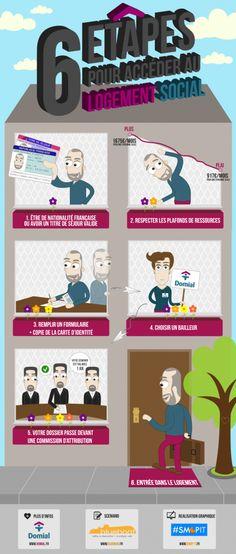 6 étapes pour accéder au logement social - Infographie réalisée pour Domial en collaboration avec Blueboat