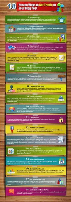 18 Proven Ways to Generate Blog Post Traffic #infographic #socialmedia