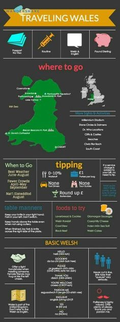 Traveling Wales