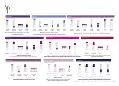 Wella Professionals SP Care Products.