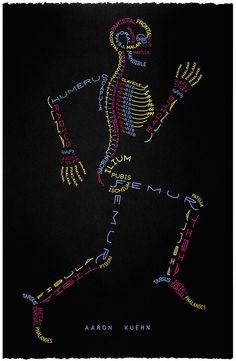 Skeleton Typogram