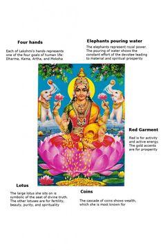 lakshmi symbolism - Google Search