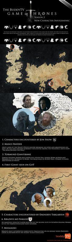 Game of Thrones season The Whole Nine Yards, Game Of Thrones 3, Got Characters, Fantasy Movies, Valar Morghulis, Winter Is Coming, Studio Ghibli, Season 3, Opi