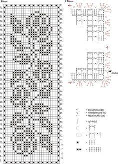 Ruutuvirkattu ruusumatto Novita Tuubi | Novita knits