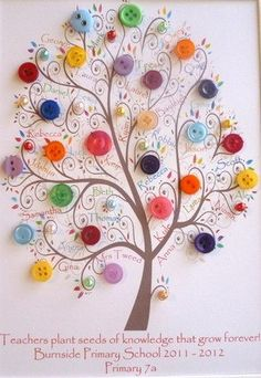 Creative DIY Crafts with Buttons Button Tree crafts work An Idea for a decorative family tree each button a family member. Kids Crafts, Diy And Crafts, Craft Projects, Projects To Try, Arts And Crafts, Paper Crafts, Craft Ideas, Button Art Projects, July Crafts