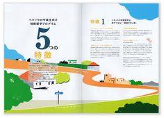 Summer 2015, Editorial, English, Magazine, Map, Location Map, Magazines, English Language, Maps