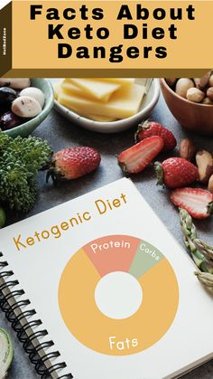 Facts About Keto Diet Dangers: Although the keto diet is safe for healthy people, there may be some initial side effects while your body adapts. This is often referred to as the keto flu. Keto flu includes poor energy and mental function, increased hunger, sleep issues, nausea, digestive discomfort and decreased exercise performance. #hotbodzone Fast Weight Loss Diet, Best Weight Loss, How To Lose Weight Fast, Fad Diets, No Carb Diets, Keto Flu, Sleep Issues, High Fat Diet, Calorie Intake
