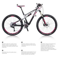 HOW TO CHOOSE THE RIGHT MTB BIKE for women? Mountain Bike Tips for Women, by @kareneller7547