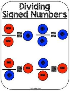 Rules for Multiplying and Dividing Signed Numbers Gcse Math, Math Tutor, Teaching Math, Signed Numbers, Math Vocabulary, Math Math, Fun Math, Math Charts, Maths Solutions