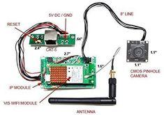 Pinhole Camera, Ip Camera, Office Camera, Small Camera, Hidden Camera, Wireless Spy Camera, Remote Viewing, Spy Gadgets, Wireless Router