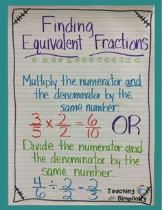 Anchor Charts Finding equivalent fractions and other anchor charts for math.Finding equivalent fractions and other anchor charts for math. Teaching Fractions, Math Fractions, Teaching Math, Math Math, Math Games, Dividing Fractions, Math Teacher, Simplifying Fractions, Math Vocabulary