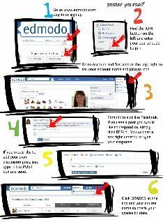 Edmodo: text, images, music, video | Glogster EDU - 21st century multimedia tool for educators, teachers and students