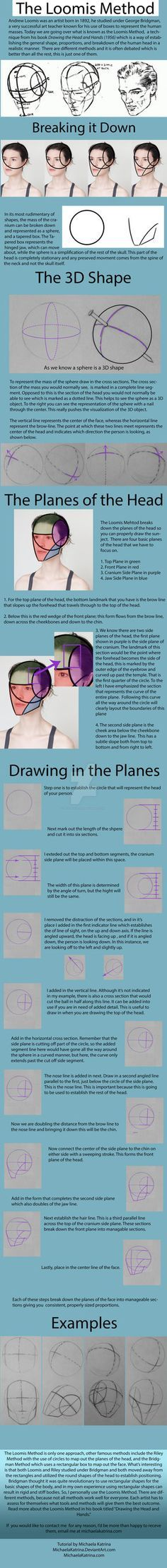 "Here is a quick over view of the Loomis Method, this method can also be found explained in detail in ""Drawing the Head and Hands"" by Andrew Loomis. This book will explain in detail the steps as wel..."