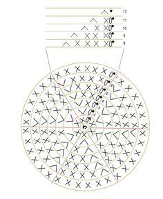 ビーズ編みの練習がてらヘアゴムを作ってみました~(^^♪ 100円ショップで手に入るレース糸とくるみボタンを使用し、今回は段染めのレース糸なのでクリアオーロラビーズを使っています。 レース糸のグラデーションがうっすら透けオーロラビーズが反射してキラキラ☆彡 小物なのですぐに編み上げりますので、チャレンジしてみてください!!