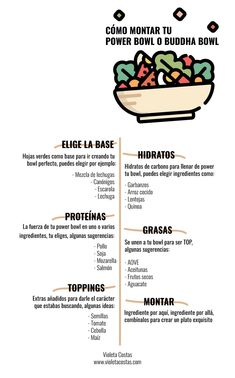 Buddha bowls: qué son y cómo prepararlos Violeta Costas Healthy Low Carb Recipes, Healthy Chicken Recipes, Clean Recipes, Veggie Recipes, Buda Bowl, Lunch Saludable, Healthy Life, Healthy Eating, Poke Bowl