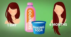 Does your conventional shampoo ruin your hair instead of repairing it? Well, that's because most conventional shampoos are packed with chemicals which damage your hair over time. Personal care products use around different chemicals, and Baking Soda Shampoo, Baking Soda Uses, Make Hair Grow Faster, Grow Hair, Hair Shampoo, Face Hair, Skin Treatments, Cleaning Wipes, Cleanse
