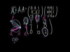 [청심OCW] 고교 수학- 8. 그래프와 행렬.  본 강의에서는 '그래프와 행렬'에 대해 알아보도록 하겠습니다.   -그래프의 행렬은 꼭짓점의 연결관계. -행렬의 거듭제곱은 어떤 꼭짓점에서 어떤 꼭짓점으로 변을 n번 지나서 갈 수 있는 가짓수.